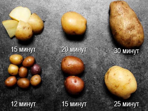 скільки варити картоплю в мундирі